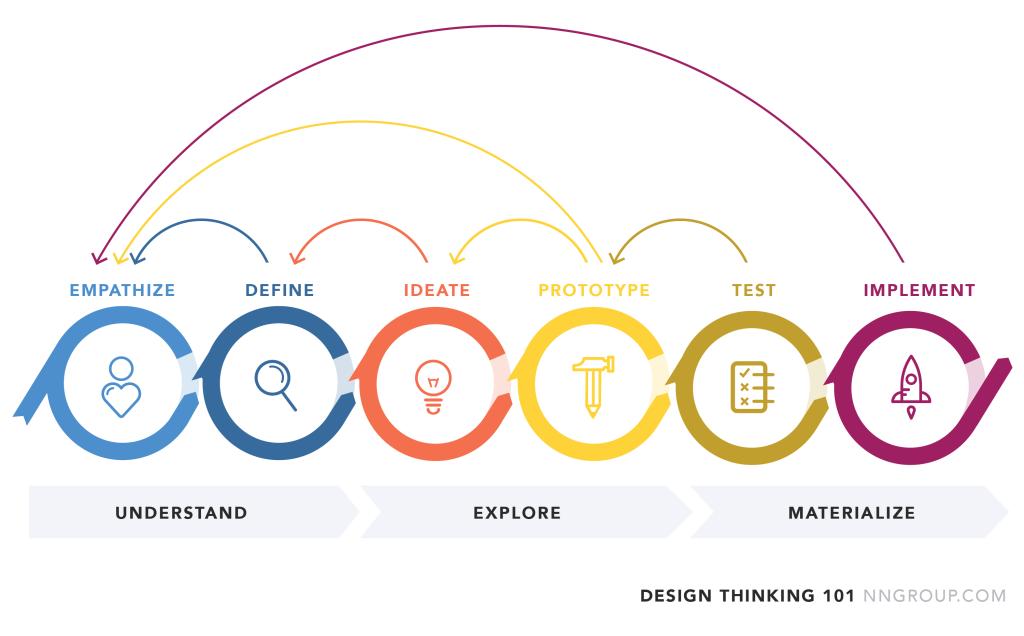 designthinking_illustration_final2-02